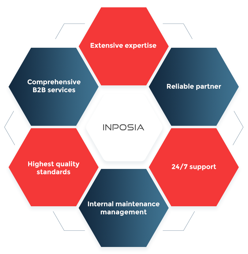 The advantages of inposia range from many years of expertise to international support