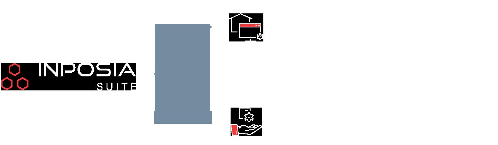 La nostra Suite INPOSIA può essere utilizzata come Managed Service o come stabilimento proprio.